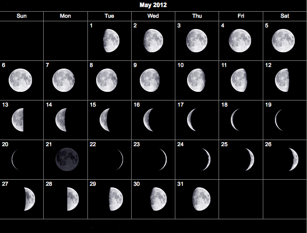 Moon Phase Tonight Calendar | Calendar Template 2016